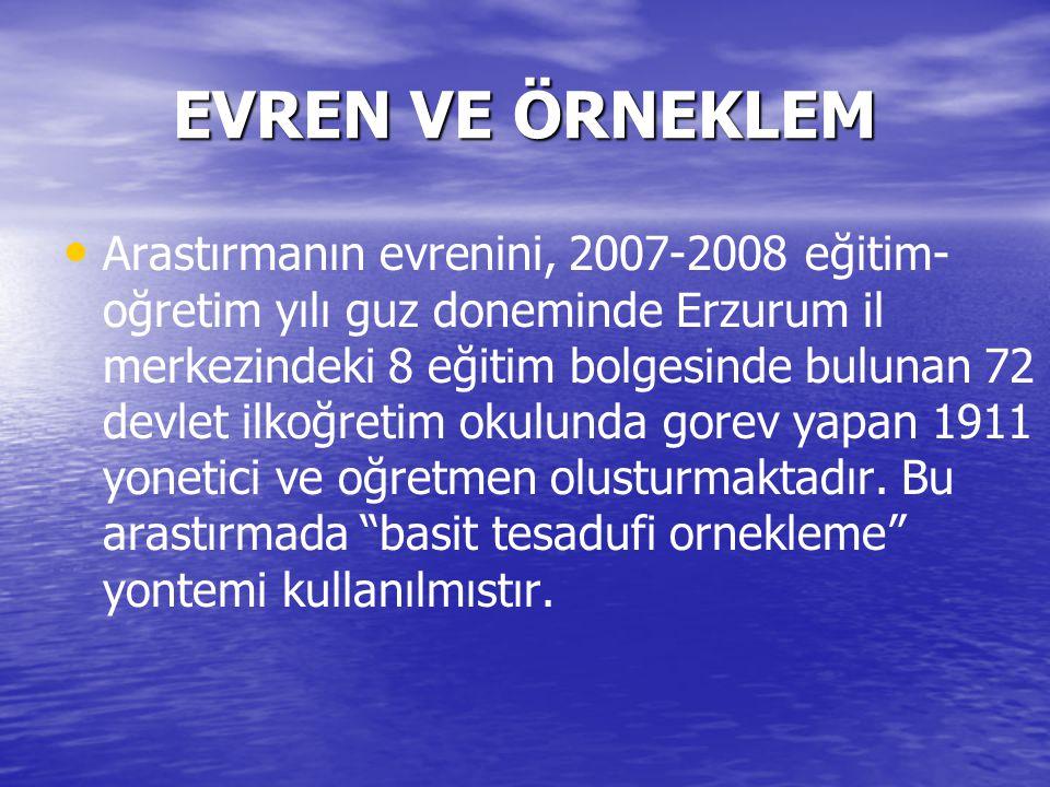 EVREN VE ÖRNEKLEM Arastırmanın evrenini, 2007-2008 eğitim- oğretim yılı guz doneminde Erzurum il merkezindeki 8 eğitim bolgesinde bulunan 72 devlet ilkoğretim okulunda gorev yapan 1911 yonetici ve oğretmen olusturmaktadır.