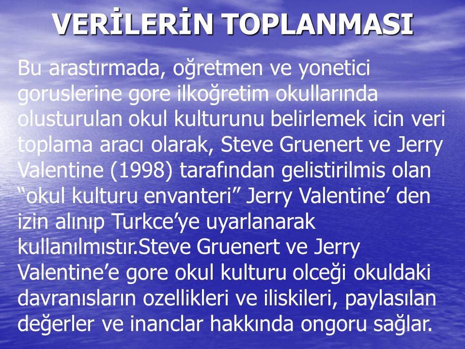 VERİLERİN TOPLANMASI Bu arastırmada, oğretmen ve yonetici goruslerine gore ilkoğretim okullarında olusturulan okul kulturunu belirlemek icin veri toplama aracı olarak, Steve Gruenert ve Jerry Valentine (1998) tarafından gelistirilmis olan okul kulturu envanteri Jerry Valentine' den izin alınıp Turkce'ye uyarlanarak kullanılmıstır.Steve Gruenert ve Jerry Valentine'e gore okul kulturu olceği okuldaki davranısların ozellikleri ve iliskileri, paylasılan değerler ve inanclar hakkında ongoru sağlar.