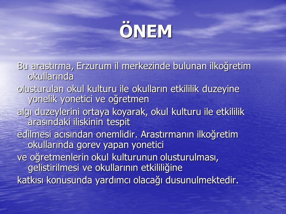 ÖNEM ÖNEM Bu arastırma, Erzurum il merkezinde bulunan ilkoğretim okullarında olusturulan okul kulturu ile okulların etkililik duzeyine yonelik yonetic