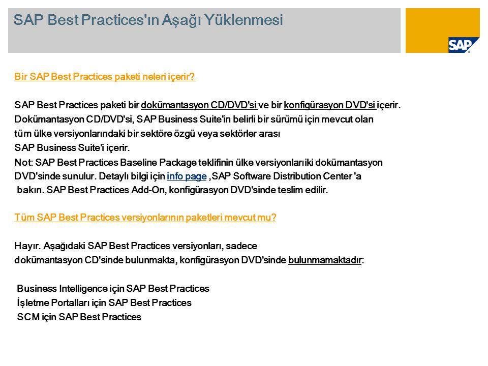 Bir SAP Best Practices paketi neleri içerir.