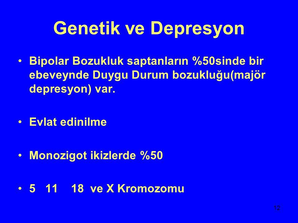 13 Biopsikososyal Etmenler Stres verici yaşam olayları(ebeveyn,eş,iş) Beyin biyolojisinde uzun süreli değişiklik Kişilik :Belli bir kişilik yok.Tüm insanlar depresyona girebilir.