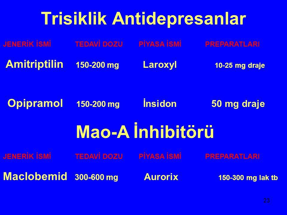 23 Trisiklik Antidepresanlar JENERİK İSMİ TEDAVİ DOZU PİYASA İSMİ PREPARATLARI Amitriptilin 150-200 mg Laroxyl 10-25 mg draje Opipramol 150-200 mg İns
