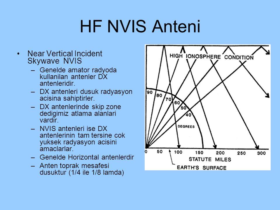 HF NVIS Anteni Near Vertical Incident Skywave NVIS –Genelde amator radyoda kullanilan antenler DX antenleridir. –DX antenleri dusuk radyasyon acisina