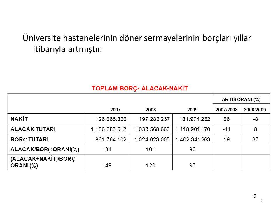 5 5 Üniversite hastanelerinin döner sermayelerinin borçları yıllar itibarıyla artmıştır.