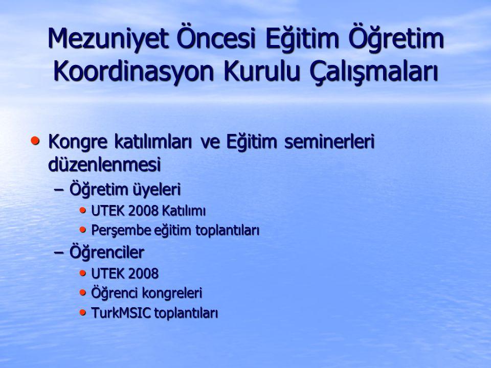 Mezuniyet Öncesi Eğitim Öğretim Koordinasyon Kurulu Çalışmaları Kongre katılımları ve Eğitim seminerleri düzenlenmesi Kongre katılımları ve Eğitim seminerleri düzenlenmesi –Öğretim üyeleri UTEK 2008 Katılımı UTEK 2008 Katılımı Perşembe eğitim toplantıları Perşembe eğitim toplantıları –Öğrenciler UTEK 2008 UTEK 2008 Öğrenci kongreleri Öğrenci kongreleri TurkMSIC toplantıları TurkMSIC toplantıları