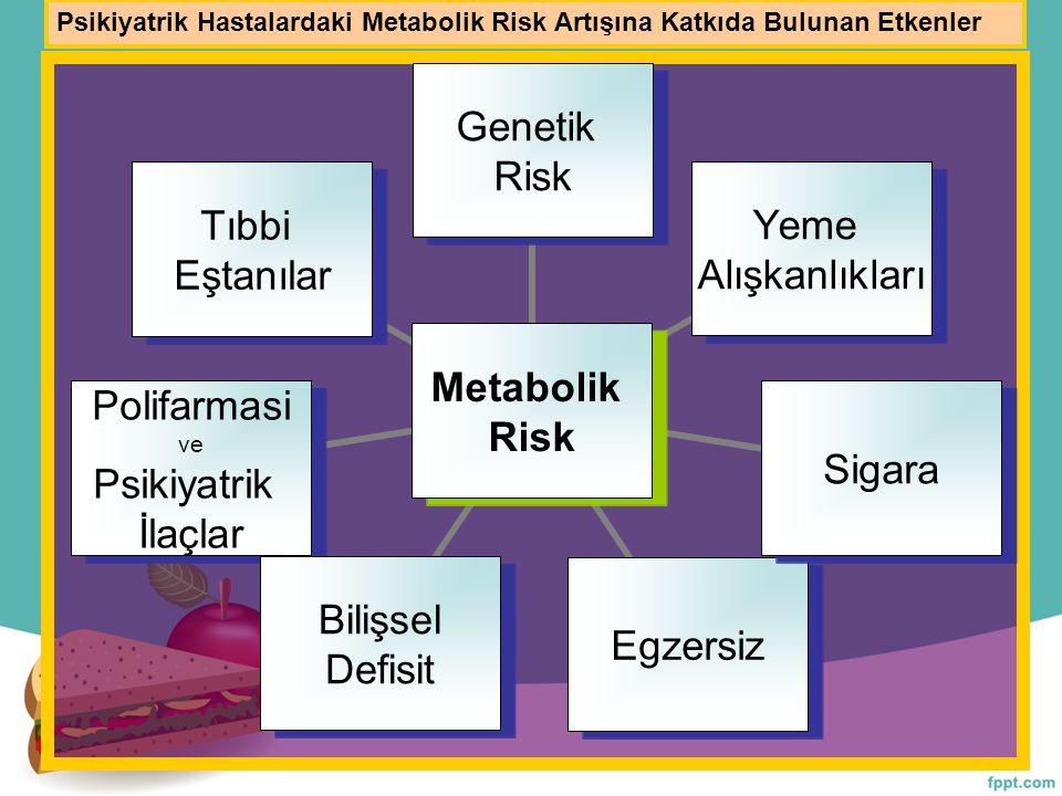 Metabolik Risk Genetik Risk Yeme Alışkanlıkları SigaraEgzersiz Bilişsel Defisit Polifarmasi ve Psikiyatrik İlaçlar Tıbbi Eştanılar Psikiyatrik Hastala