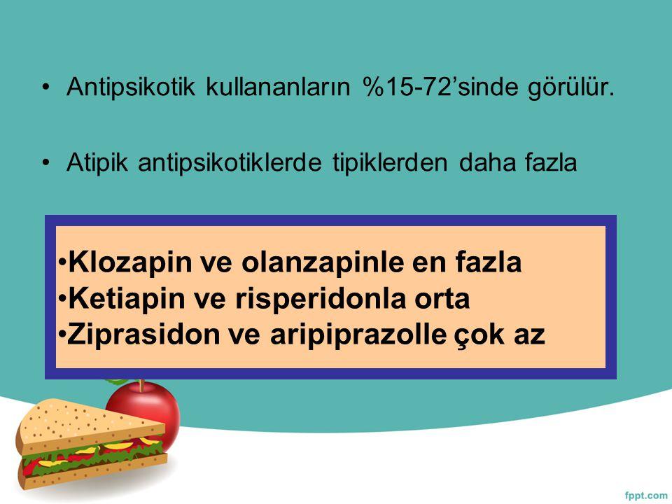 Antipsikotik kullananların %15-72'sinde görülür. Atipik antipsikotiklerde tipiklerden daha fazla Klozapin ve olanzapinle en fazla Ketiapin ve risperid
