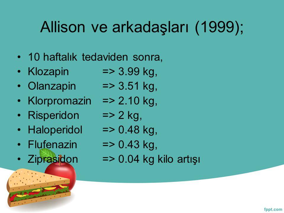Allison ve arkadaşları (1999); 10 haftalık tedaviden sonra, Klozapin=> 3.99 kg, Olanzapin=> 3.51 kg, Klorpromazin=> 2.10 kg, Risperidon=> 2 kg, Halope
