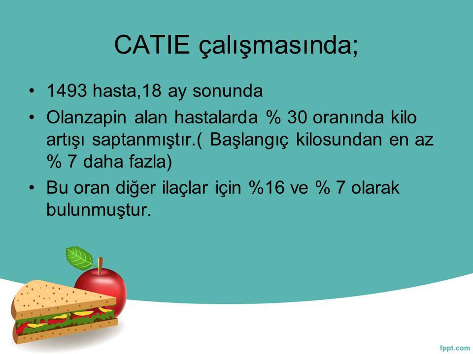 CATIE çalışmasında; 1493 hasta,18 ay sonunda Olanzapin alan hastalarda % 30 oranında kilo artışı saptanmıştır.( Başlangıç kilosundan en az % 7 daha fa