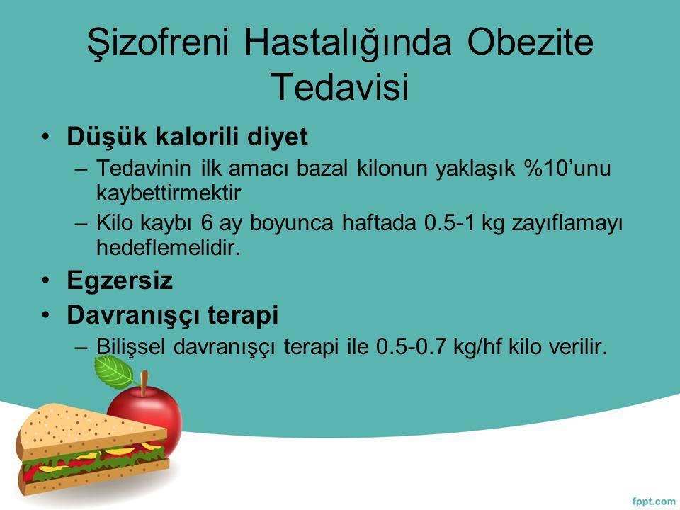 Şizofreni Hastalığında Obezite Tedavisi Düşük kalorili diyet –Tedavinin ilk amacı bazal kilonun yaklaşık %10'unu kaybettirmektir –Kilo kaybı 6 ay boyu
