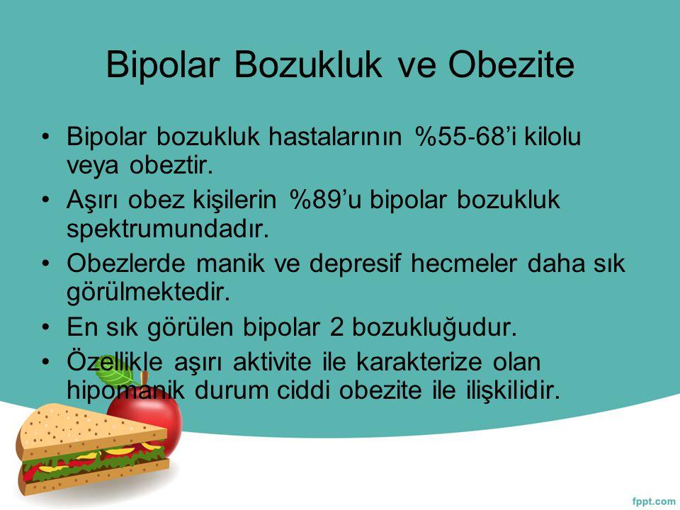 Bipolar Bozukluk ve Obezite Bipolar bozukluk hastalarının %55 ‐ 68'i kilolu veya obeztir. Aşırı obez kişilerin %89'u bipolar bozukluk spektrumundadır.