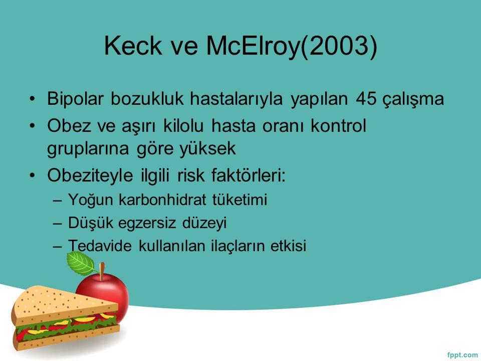 Keck ve McElroy(2003) Bipolar bozukluk hastalarıyla yapılan 45 çalışma Obez ve aşırı kilolu hasta oranı kontrol gruplarına göre yüksek Obeziteyle ilgi