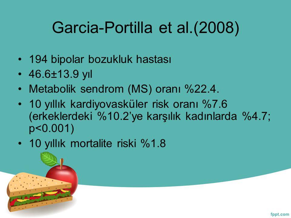 Garcia-Portilla et al.(2008) 194 bipolar bozukluk hastası 46.6±13.9 yıl Metabolik sendrom (MS) oranı %22.4. 10 yıllık kardiyovasküler risk oranı %7.6