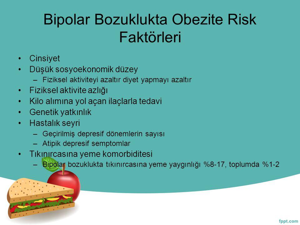 Bipolar Bozuklukta Obezite Risk Faktörleri Cinsiyet Düşük sosyoekonomik düzey –Fiziksel aktiviteyi azaltır diyet yapmayı azaltır Fiziksel aktivite azl