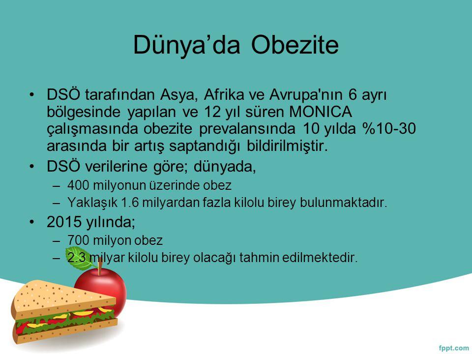Dünya'da Obezite DSÖ tarafından Asya, Afrika ve Avrupa'nın 6 ayrı bölgesinde yapılan ve 12 yıl süren MONICA çalışmasında obezite prevalansında 10 yıld