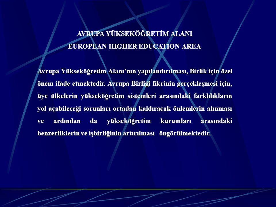AVRUPA YÜKSEKÖĞRETİM ALANI EUROPEAN HIGHER EDUCATION AREA Avrupa Yükseköğretim Alanı'nın yapılandırılması, Birlik için özel önem ifade etmektedir. Avr