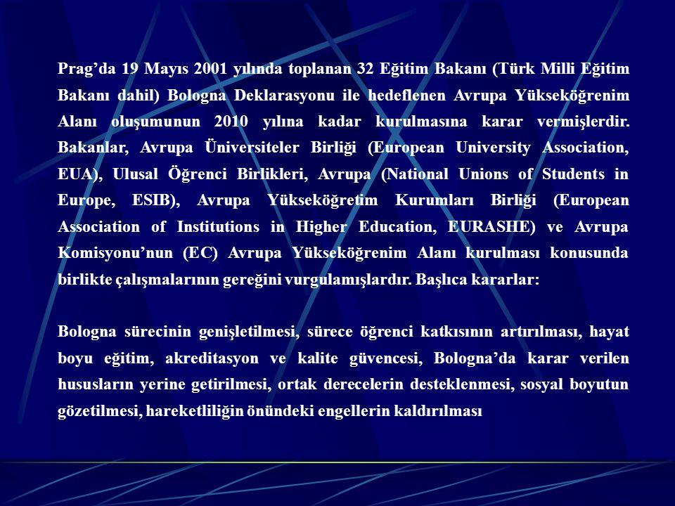 Prag'da 19 Mayıs 2001 yılında toplanan 32 Eğitim Bakanı (Türk Milli Eğitim Bakanı dahil) Bologna Deklarasyonu ile hedeflenen Avrupa Yükseköğrenim Alan