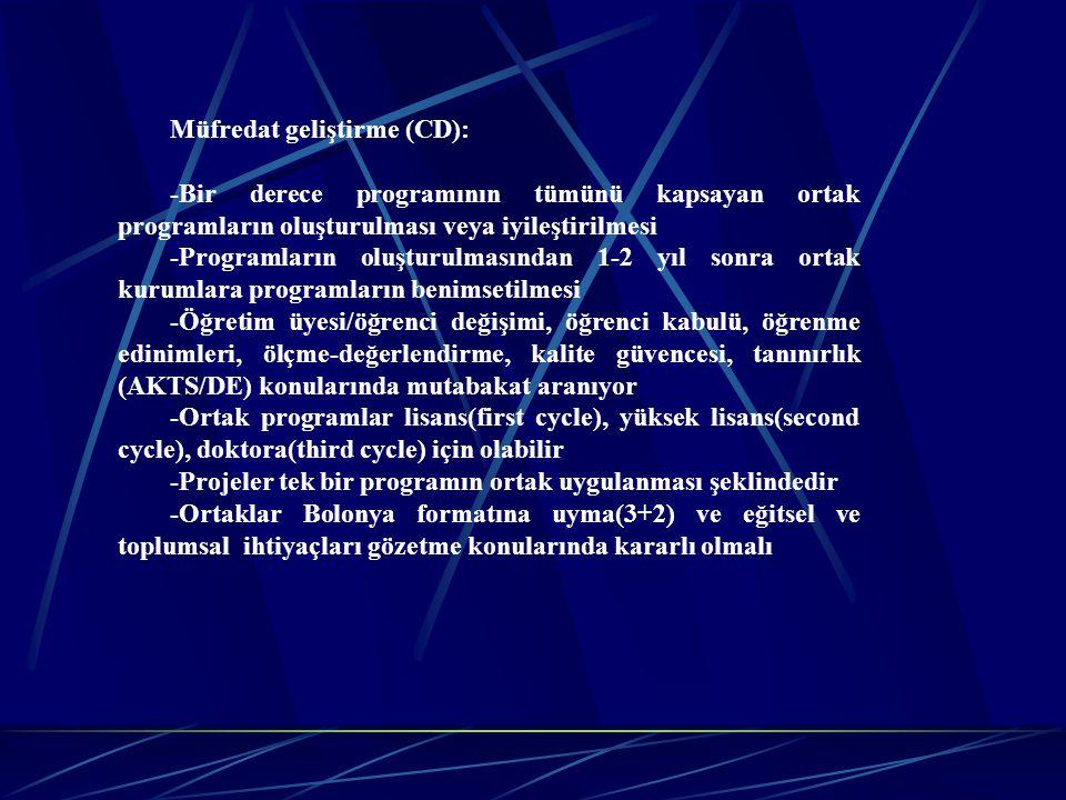 Müfredat geliştirme (CD): -Bir derece programının tümünü kapsayan ortak programların oluşturulması veya iyileştirilmesi -Programların oluşturulmasında