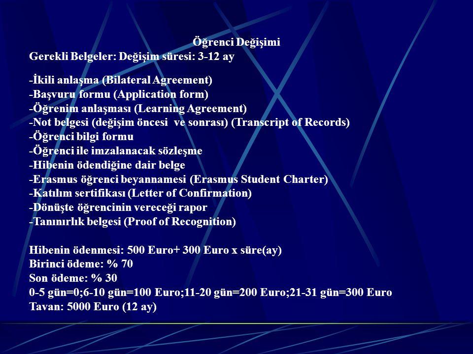ÖÖğretim elemanı değişimi GGereken Belgeler: İkili anlaşma, kabul belgesi, Öğretim elemanı bilgi formu, Öğretim elemanı rapor formu, sözleşme HHibenin ödendiğine dair belge, Katılım sertifikası HHibenin ödenmesi: Tavan: 2000 Euro (1 yarıyıl) 11 hafta800 Euro 2 1-2 hafta1000 Euro 3 2-3 hafta1100 Euro 43-4 hafta1200 Euro 5 4-5 hafta 1250 Euro 6 5-6 hafta 1300 Euro T