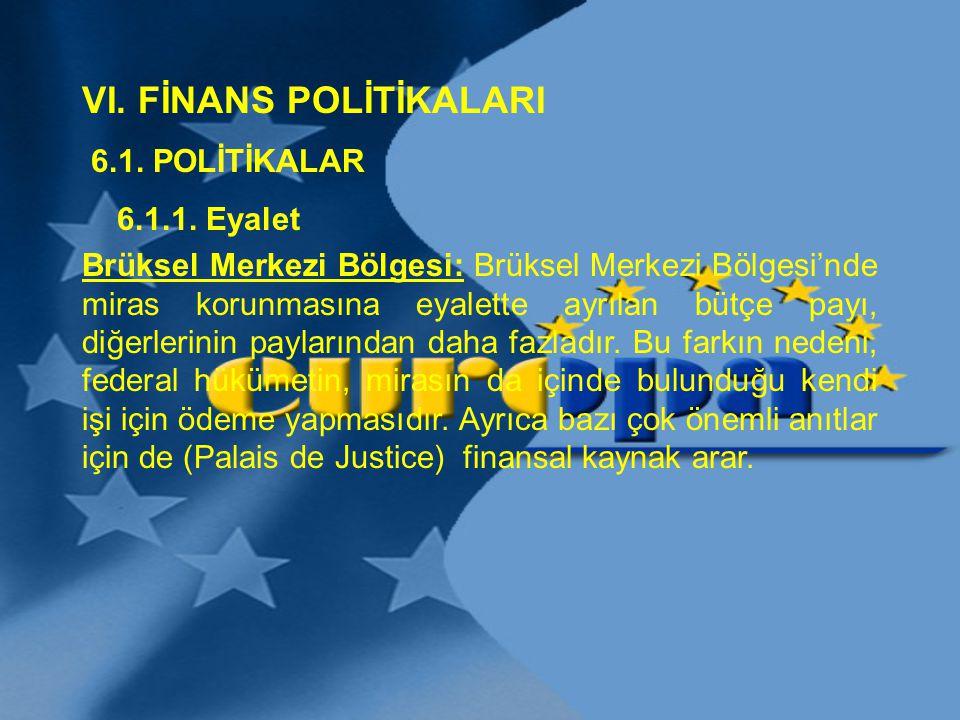 VI. FİNANS POLİTİKALARI 6.1. POLİTİKALAR 6.1.1. Eyalet Brüksel Merkezi Bölgesi: Brüksel Merkezi Bölgesi'nde miras korunmasına eyalette ayrılan bütçe p