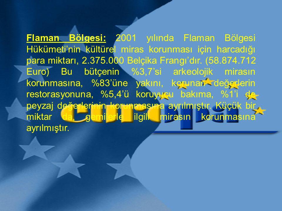 Flaman Bölgesi: 2001 yılında Flaman Bölgesi Hükümeti'nin kültürel miras korunması için harcadığı para miktarı, 2.375.000 Belçika Frangı'dır. (58.874.7
