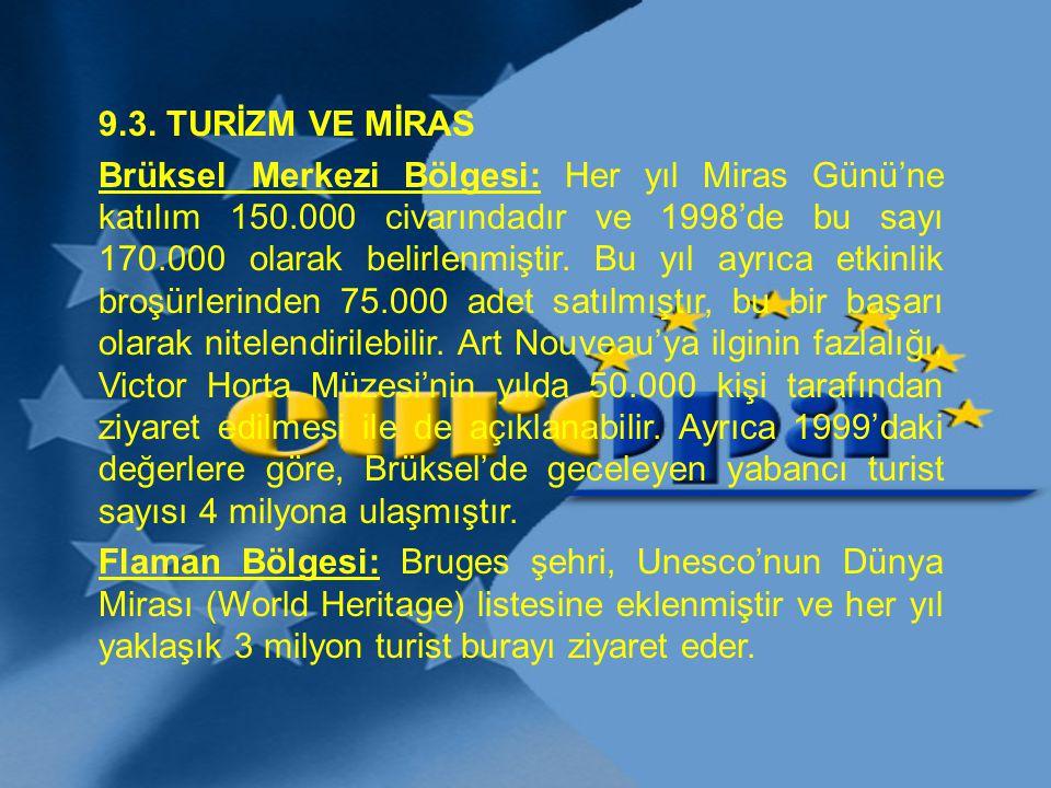 9.3. TURİZM VE MİRAS Brüksel Merkezi Bölgesi: Her yıl Miras Günü'ne katılım 150.000 civarındadır ve 1998'de bu sayı 170.000 olarak belirlenmiştir. Bu