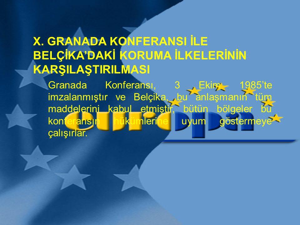 X. GRANADA KONFERANSI İLE BELÇİKA'DAKİ KORUMA İLKELERİNİN KARŞILAŞTIRILMASI Granada Konferansı, 3 Ekim 1985'te imzalanmıştır ve Belçika, bu anlaşmanın