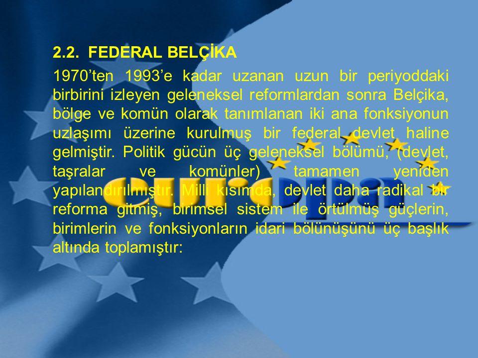 2.2. FEDERAL BELÇİKA 1970'ten 1993'e kadar uzanan uzun bir periyoddaki birbirini izleyen geleneksel reformlardan sonra Belçika, bölge ve komün olarak