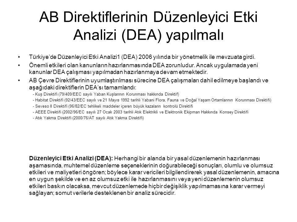 AB Direktiflerinin Düzenleyici Etki Analizi (DEA) yapılmalı Türkiye'de Düzenleyici Etki Analizi1 (DEA) 2006 yılında bir yönetmelik ile mevzuata girdi.
