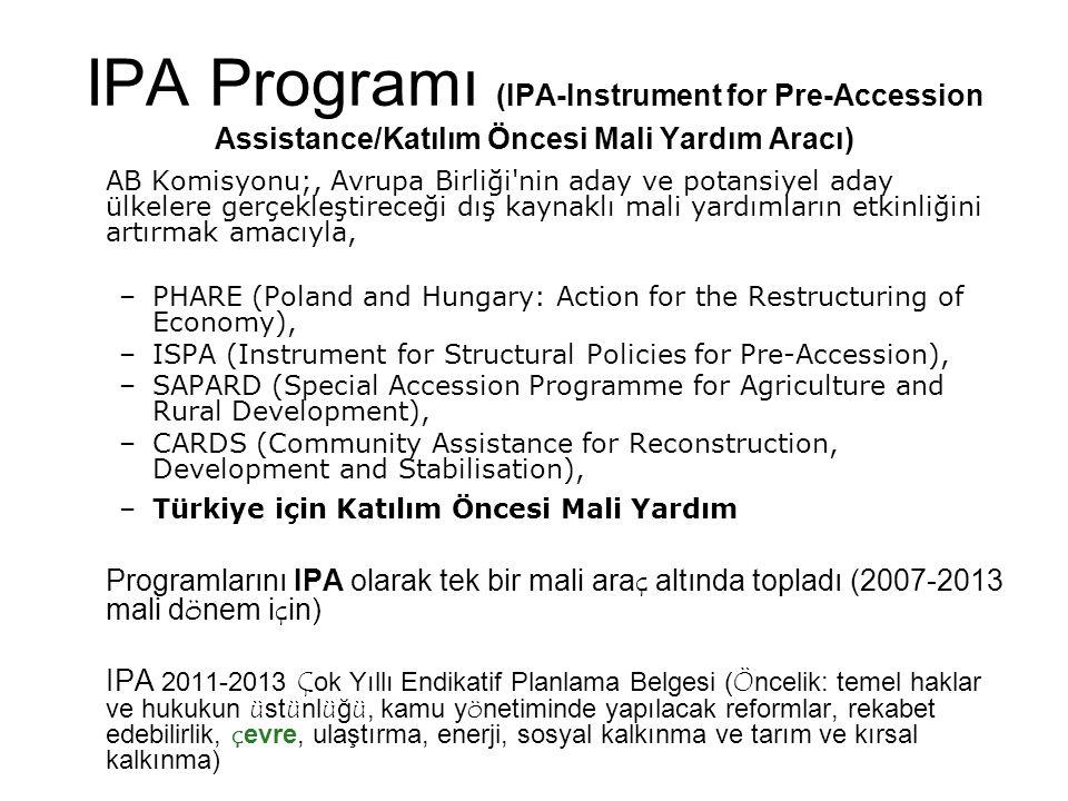 IPA Programı (IPA-Instrument for Pre-Accession Assistance/Katılım Öncesi Mali Yardım Aracı) AB Komisyonu;, Avrupa Birliği nin aday ve potansiyel aday ülkelere gerçekleştireceği dış kaynaklı mali yardımların etkinliğini artırmak amacıyla, –PHARE (Poland and Hungary: Action for the Restructuring of Economy), –ISPA (Instrument for Structural Policies for Pre-Accession), –SAPARD (Special Accession Programme for Agriculture and Rural Development), –CARDS (Community Assistance for Reconstruction, Development and Stabilisation), –Türkiye için Katılım Öncesi Mali Yardım Programlarını IPA olarak tek bir mali araç altında topladı (2007-2013 mali dönem için) IPA 2011-2013 Çok Yıllı Endikatif Planlama Belgesi (Öncelik: temel haklar ve hukukun üstünlüğü, kamu yönetiminde yapılacak reformlar, rekabet edebilirlik, çevre, ulaştırma, enerji, sosyal kalkınma ve tarım ve kırsal kalkınma)