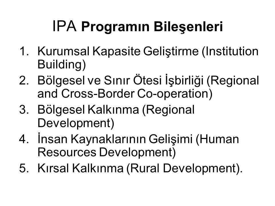 IPA Programın Bileşenleri 1.Kurumsal Kapasite Geliştirme (Institution Building) 2.Bölgesel ve Sınır Ötesi İşbirliği (Regional and Cross-Border Co-operation) 3.Bölgesel Kalkınma (Regional Development) 4.İnsan Kaynaklarının Gelişimi (Human Resources Development) 5.Kırsal Kalkınma (Rural Development).