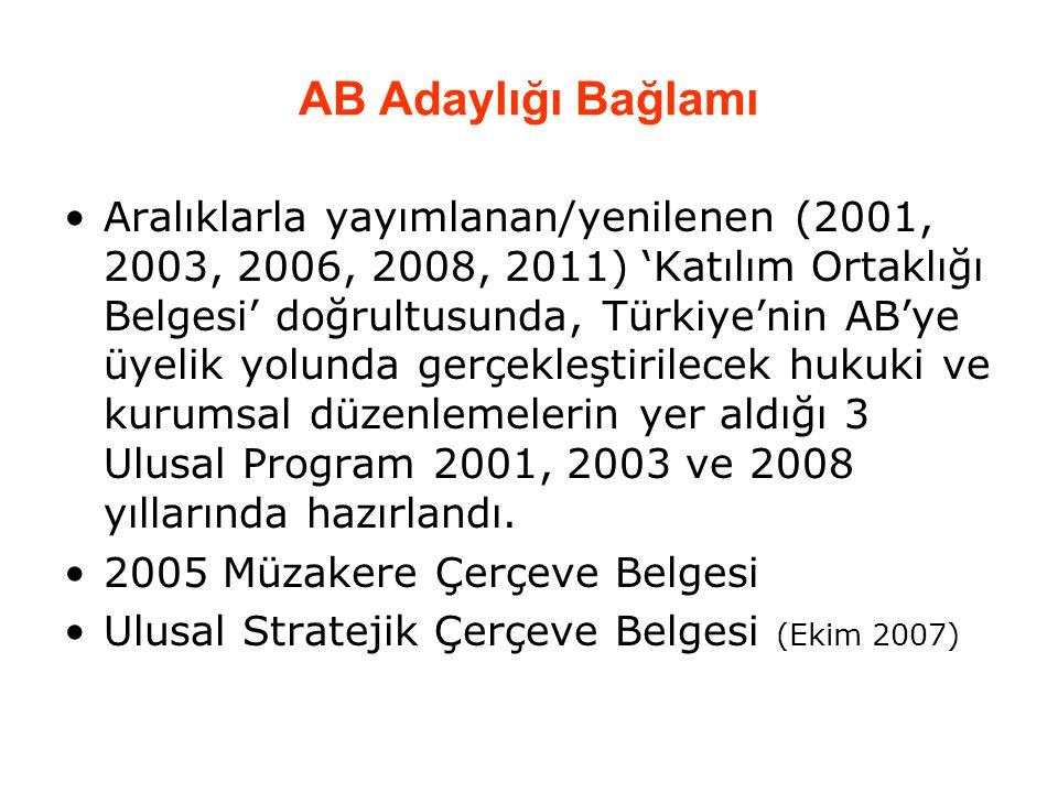 AB Adaylığı Bağlamı Aralıklarla yayımlanan/yenilenen (2001, 2003, 2006, 2008, 2011) 'Katılım Ortaklığı Belgesi' doğrultusunda, Türkiye'nin AB'ye üyelik yolunda gerçekleştirilecek hukuki ve kurumsal düzenlemelerin yer aldığı 3 Ulusal Program 2001, 2003 ve 2008 yıllarında hazırlandı.