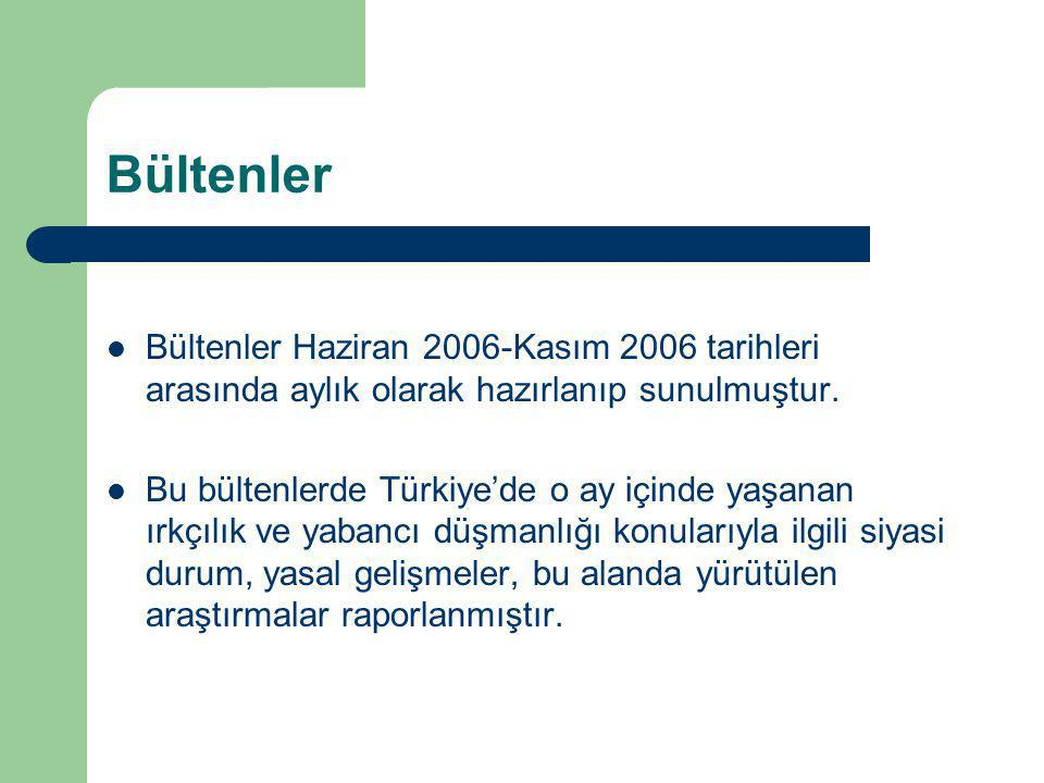 National Data Collection Bibliography Articles - Çiçekli, B.