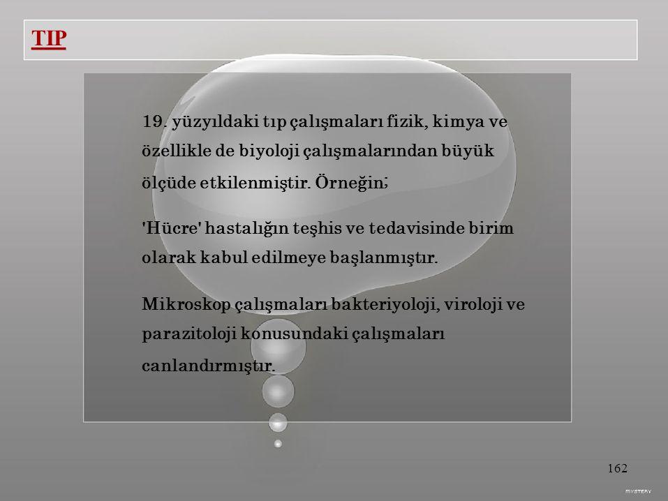 TIP 19.