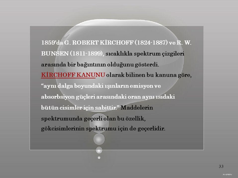 1859 da G.ROBERT KİRCHOFF (1824-1887) ve R. W.