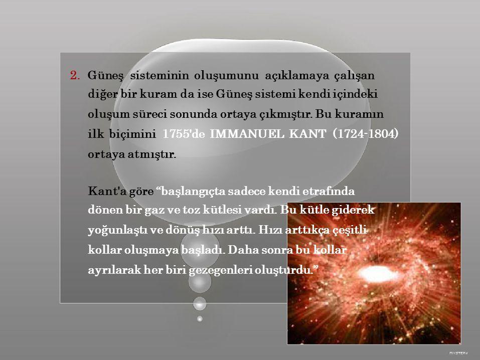 2. Güneş sisteminin oluşumunu açıklamaya çalışan diğer bir kuram da ise Güneş sistemi kendi içindeki oluşum süreci sonunda ortaya çıkmıştır. Bu kuramı