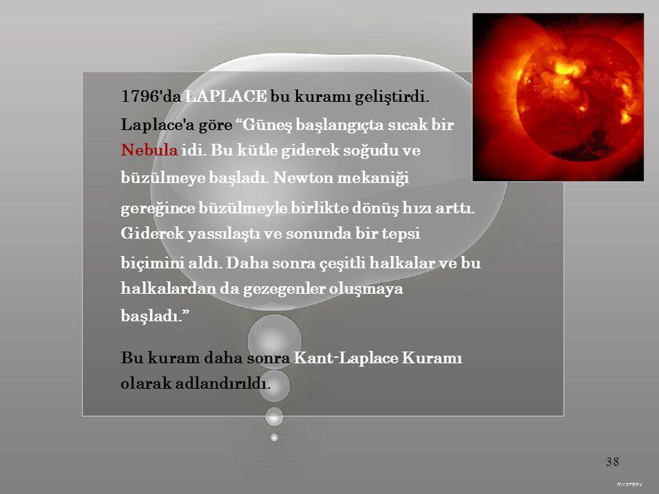 1796 da LAPLACE bu kuramı geliştirdi.Laplace a göre Güneş başlangıçta sıcak bir Nebula idi.