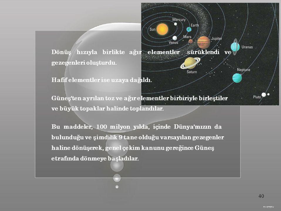 Dönüşhızıylabirlikteağırelementlersürüklendive gezegenleri oluşturdu.