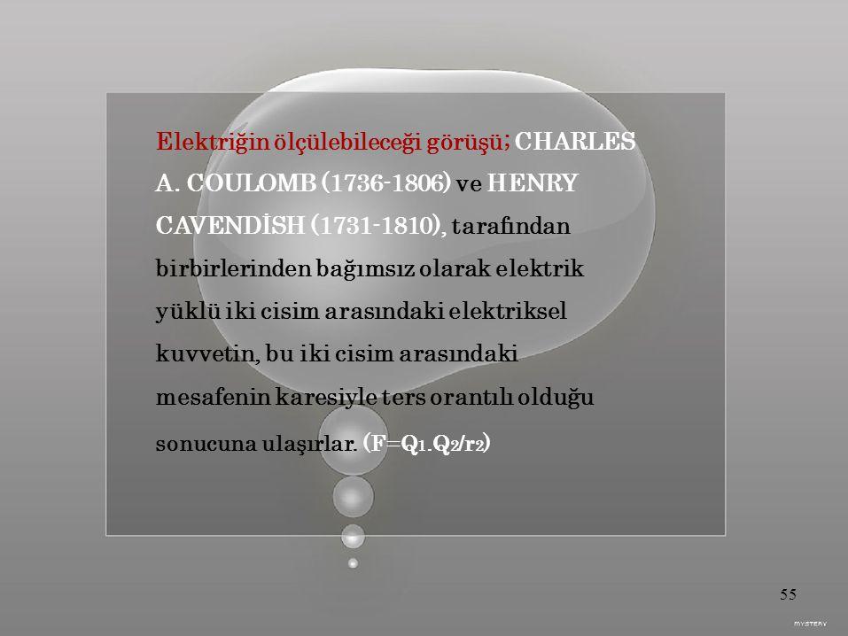 Elektriğin ölçülebileceği görüşü; CHARLES A.