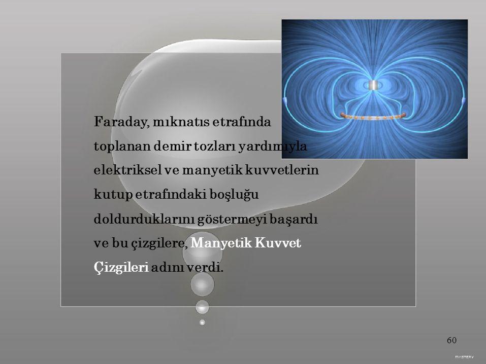 Faraday, mıknatıs etrafında toplanan demir tozları yardımıyla elektriksel ve manyetik kuvvetlerin kutup etrafındaki boşluğu doldurduklarını göstermeyi başardı ve bu çizgilere, Manyetik Kuvvet Çizgileri adını verdi.