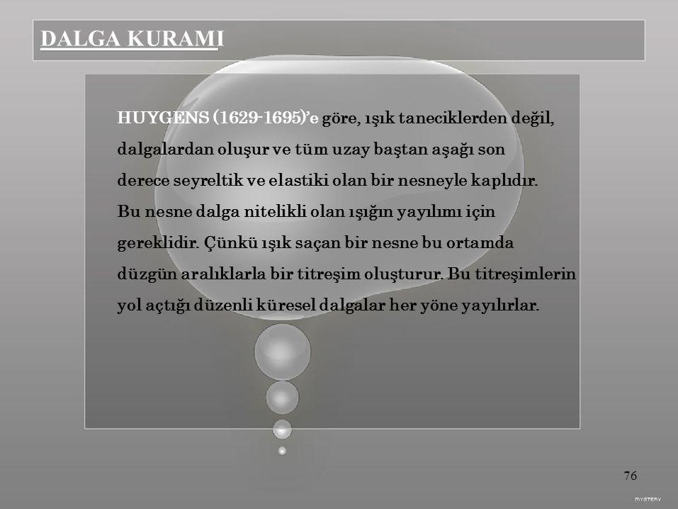 DALGA KURAMI HUYGENS (1629-1695)'e göre, ışık taneciklerden değil, dalgalardan oluşur ve tüm uzay baştan aşağı son derece seyreltik ve elastiki olan bir nesneyle kaplıdır.