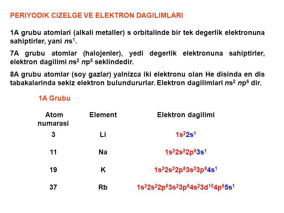 PERIYODIK CIZELGE VE ELEKTRON DAGILIMLARI 1A grubu atomlari (alkali metaller) s orbitalinde bir tek degerlik elektronuna sahiptirler, yani ns 1. 7A gr