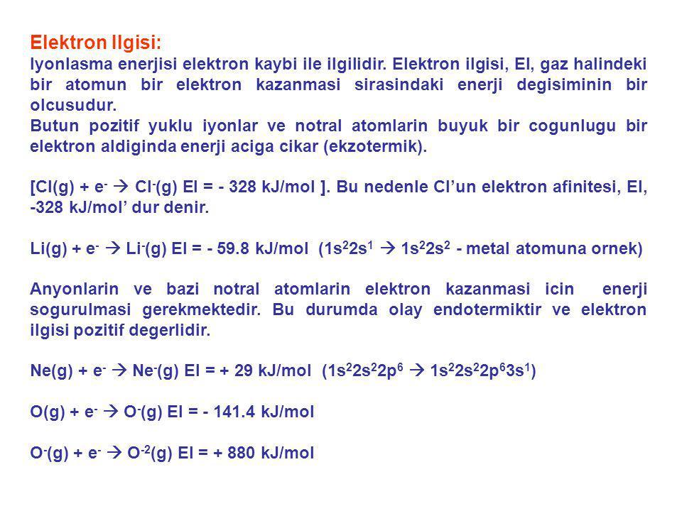 Elektron Ilgisi: Iyonlasma enerjisi elektron kaybi ile ilgilidir. Elektron ilgisi, EI, gaz halindeki bir atomun bir elektron kazanmasi sirasindaki ene