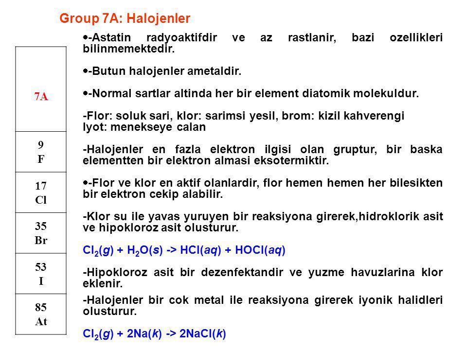 Group 7A: Halojenler 7A 9F9F 17 Cl 35 Br 53 I 85 At  -Astatin radyoaktifdir ve az rastlanir, bazi ozellikleri bilinmemektedir.  -Butun halojenler am