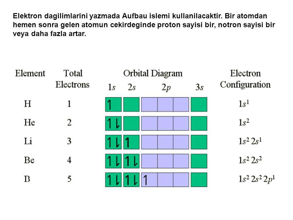Elektron dagilimlarini yazmada Aufbau islemi kullanilacaktir. Bir atomdan hemen sonra gelen atomun cekirdeginde proton sayisi bir, notron sayisi bir v
