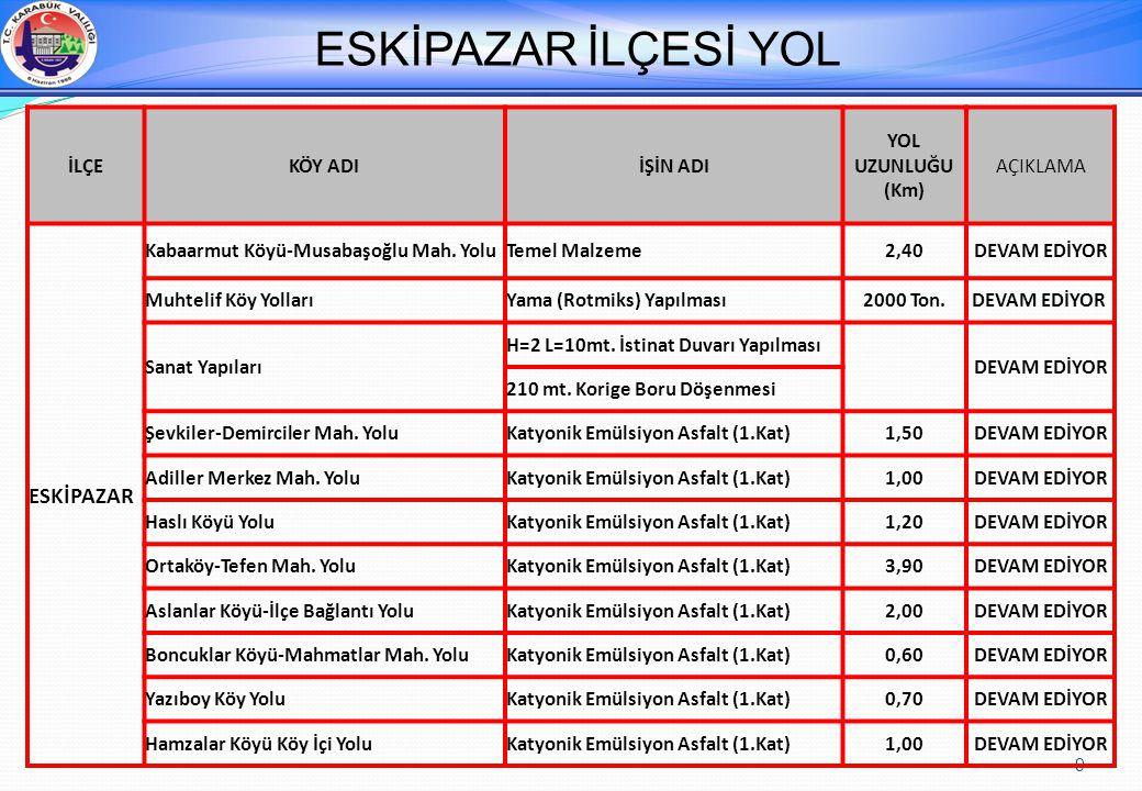 9 ESKİPAZAR İLÇESİ YOL İLÇEKÖY ADIİŞİN ADI YOL UZUNLUĞU (Km) AÇIKLAMA ESKİPAZAR Kabaarmut Köyü-Musabaşoğlu Mah.