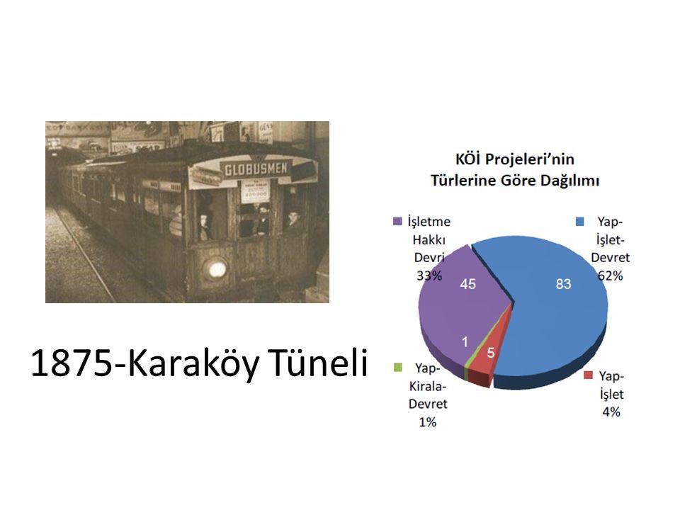 1875-Karaköy Tüneli