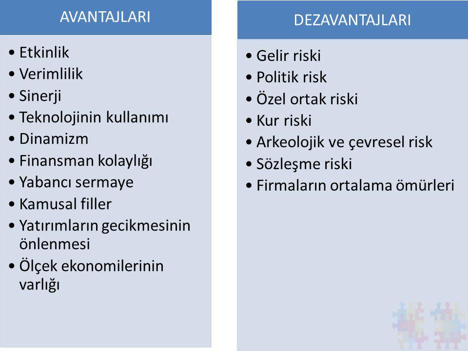 AVANTAJLARI Etkinlik Verimlilik Sinerji Teknolojinin kullanımı Dinamizm Finansman kolaylığı Yabancı sermaye Kamusal filler Yatırımların gecikmesinin önlenmesi Ölçek ekonomilerinin varlığı DEZAVANTAJLARI Gelir riski Politik risk Özel ortak riski Kur riski Arkeolojik ve çevresel risk Sözleşme riski Firmaların ortalama ömürleri