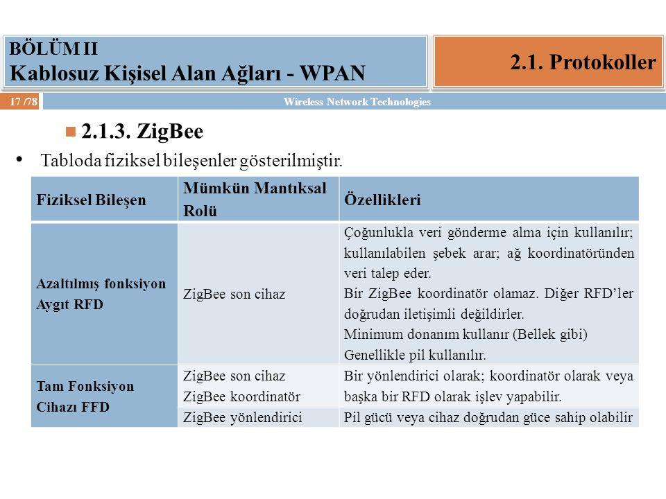 Wireless Network Technologies17 /78 2.1. Protokoller BÖLÜM II Kablosuz Kişisel Alan Ağları - WPAN 2.1.3. ZigBee Tabloda fiziksel bileşenler gösterilmi