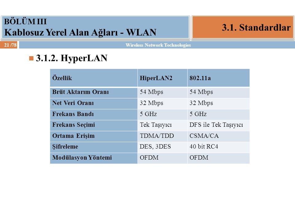 Wireless Network Technologies21 /78 3.1. Standardlar BÖLÜM III Kablosuz Yerel Alan Ağları - WLAN 3.1.2. HyperLAN ÖzellikHiperLAN2802.11a Brüt Aktarım
